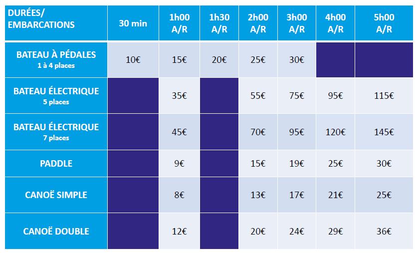 Au fil de l'Orne-tarifs-base nautique-Caen